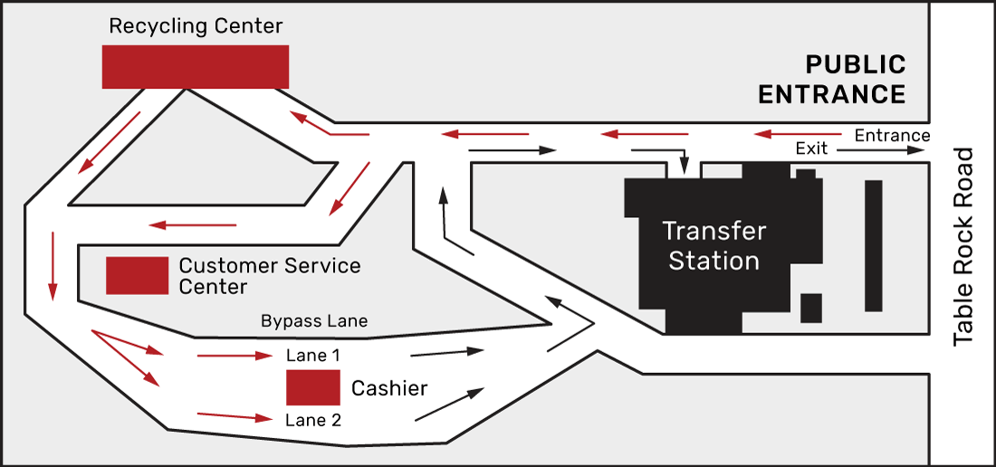 Transfer Station | Rogue Disposal & Recycling
